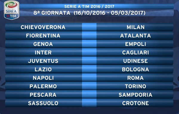 Calendario Serie A Ottava Giornata.Calcio Serie A La Presentazione Dell Ottava Giornata
